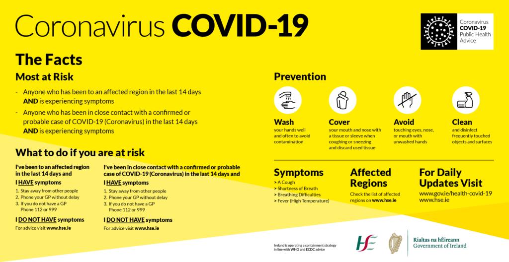 Coronavirus Decontamination and desinfection
